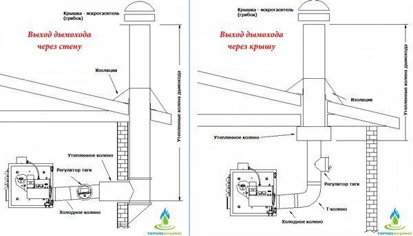Система индивидуального контроля загазованности СИКЗ-50